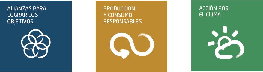 logos sostenibilidad